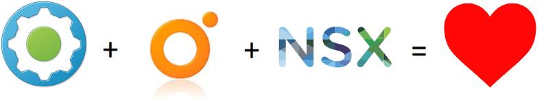 vRA + vRO + NSX = Love